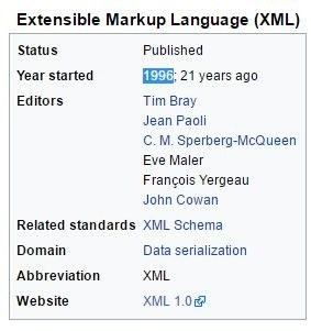 what was the initial release date of xml quora