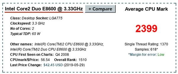 Can Amd Fx 4100 Quadcore Run A 64bit On Windows 7 Or 10 Pro Quora