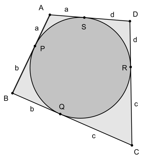 A circle touches all the four sides of a quadrilateral abcd the this is the question you are referring to ccuart