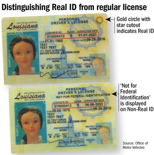what is the star on georgia s driver s license quora rh quora com Class D Security License NYS Class D License