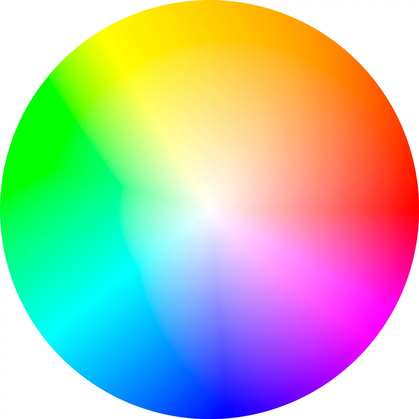 What Is A Colour Wheel Quora