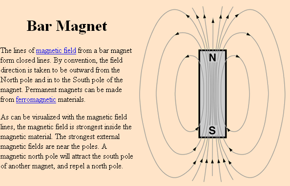 What happens when a permanent magnet is brought near to ...