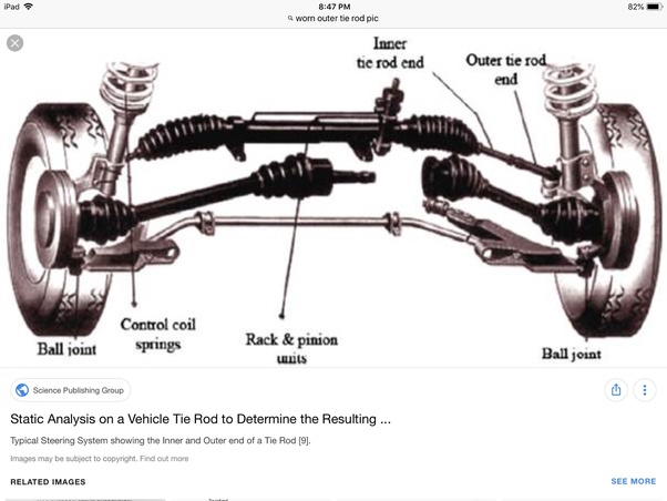 What are the signs of a bad tie rod or ball joint? - Quora