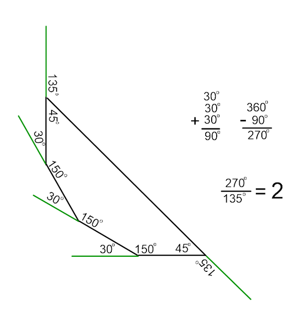 There Are 5 Angles, The Interior Angles Have A Sum Of 540° (3 X 150° + 2 X  45° U003d 540°).