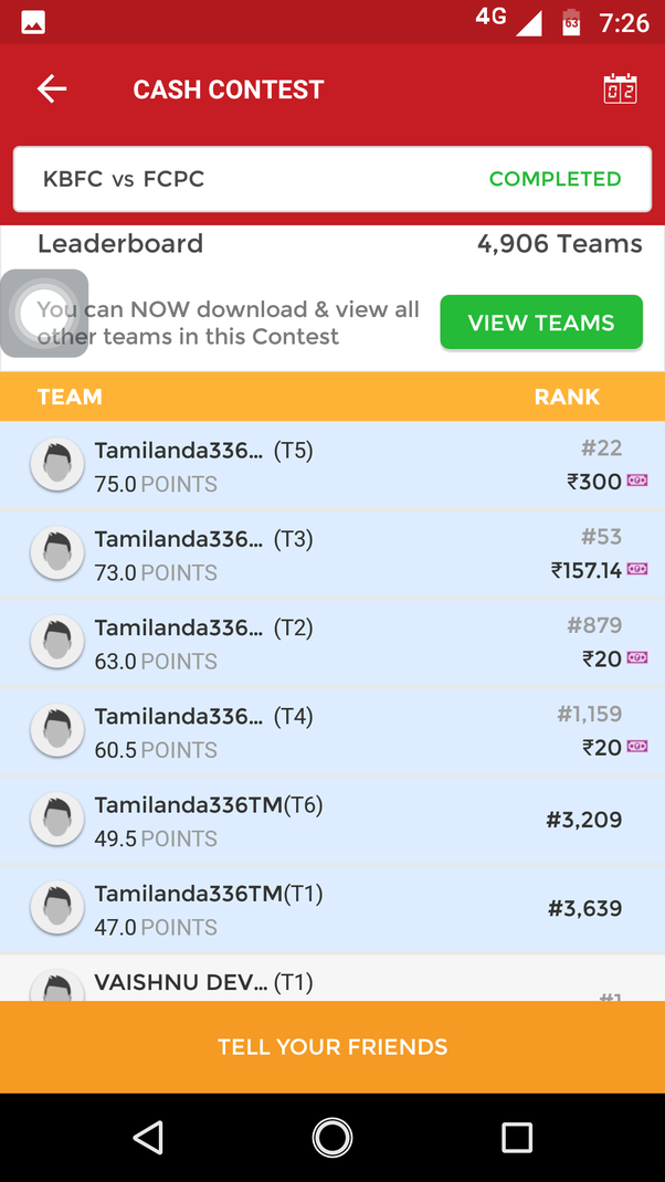 Did you ever get the 1st rank in Dream11 or any other