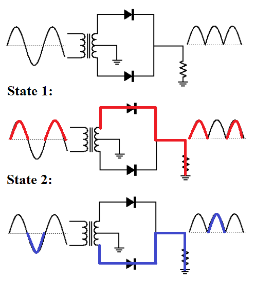 how does central tap work in a full wave rectifier