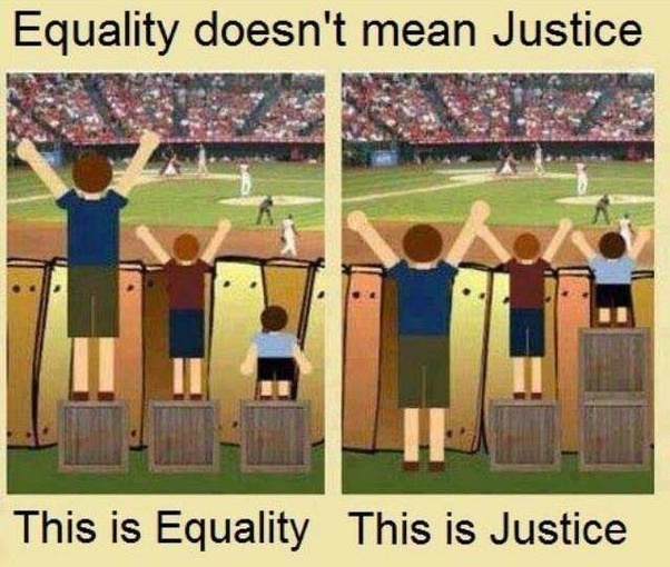 Is reservation in India against the right to equality