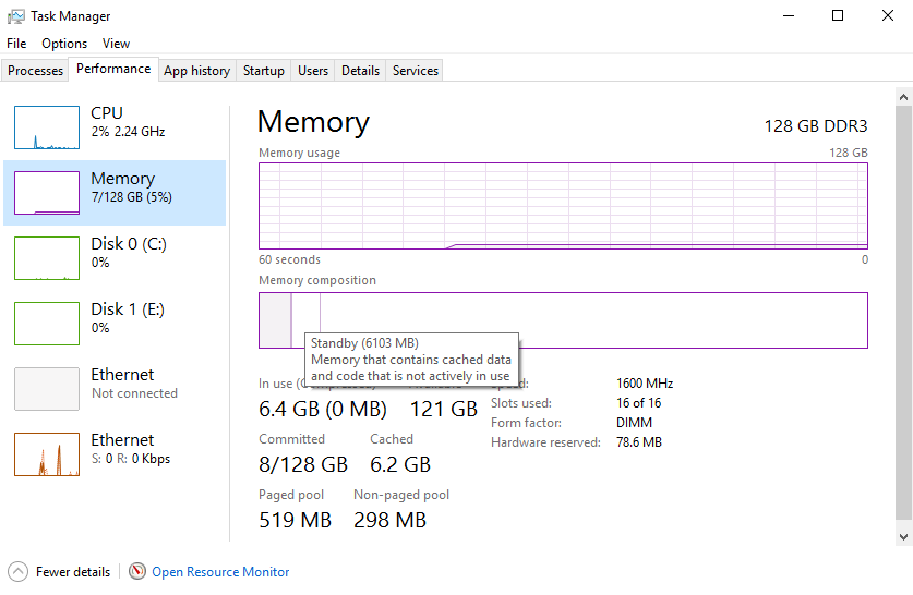 What would you need 64GB of RAM for? - Quora