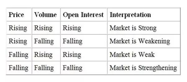 About broker opzioni binarie conto demo senza deposito