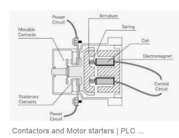 Why Do Electricians Use Contactors For