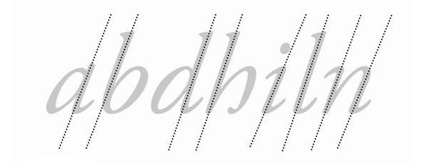 Italics Can Indeed Seem Puzzling As The Letter Forms Look Strangely Inconsistent At This Mess Of Angles In Adobe Garamond Pro