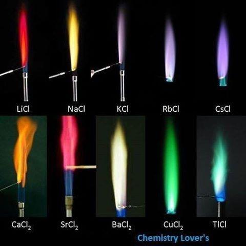 Atomic emission and flame test lab carolina