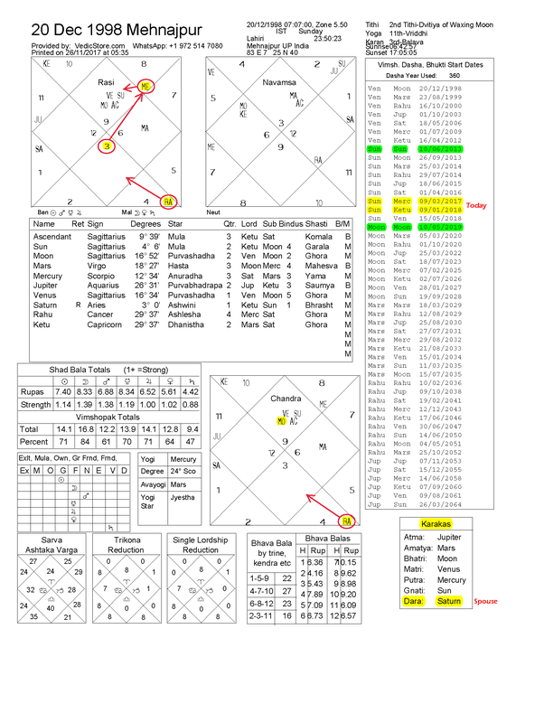 Astrologer Sharad Upadhye Contact Details In Mumbai