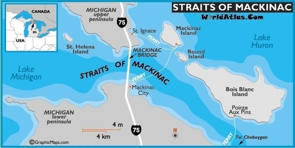 What Is The General Name Of A Water Passage Linking Two Big Lakes