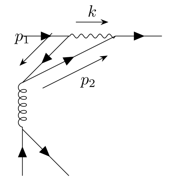 How to align feynman diagrams correctly using tikz feynman in latex all the alignments are wrong how do i fix it ccuart