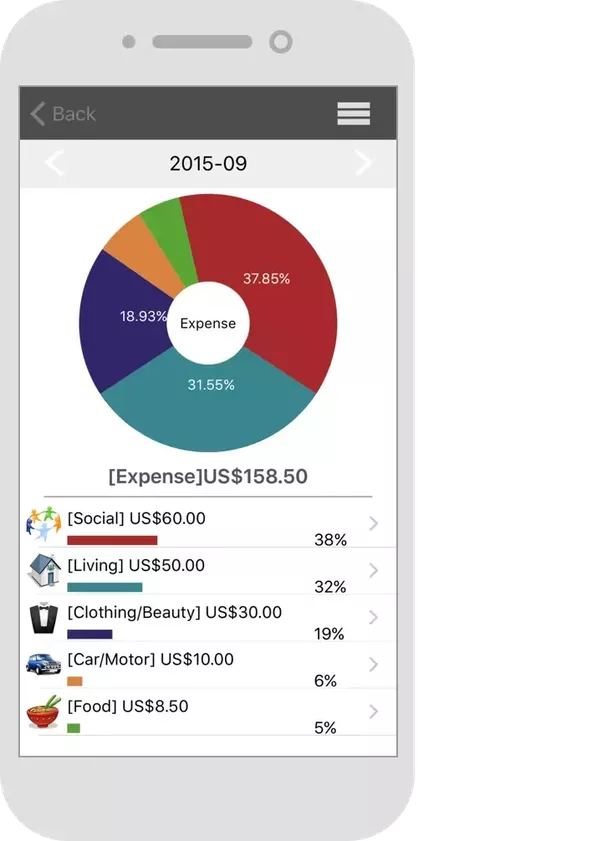 keep track of daily expenses