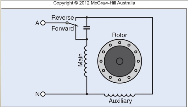 how to make reversing single phase motor clockwise and