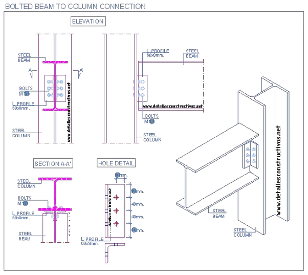 Box Guttering together with 4 Wire Well Pump Wiring Diagram as well TM 9 3405 206 14 P0025 moreover Hawkhurst track plan further Gmc Savana 2003 2005 Fuse Box Diagram. on junction box