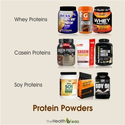 how to choose good protein powder