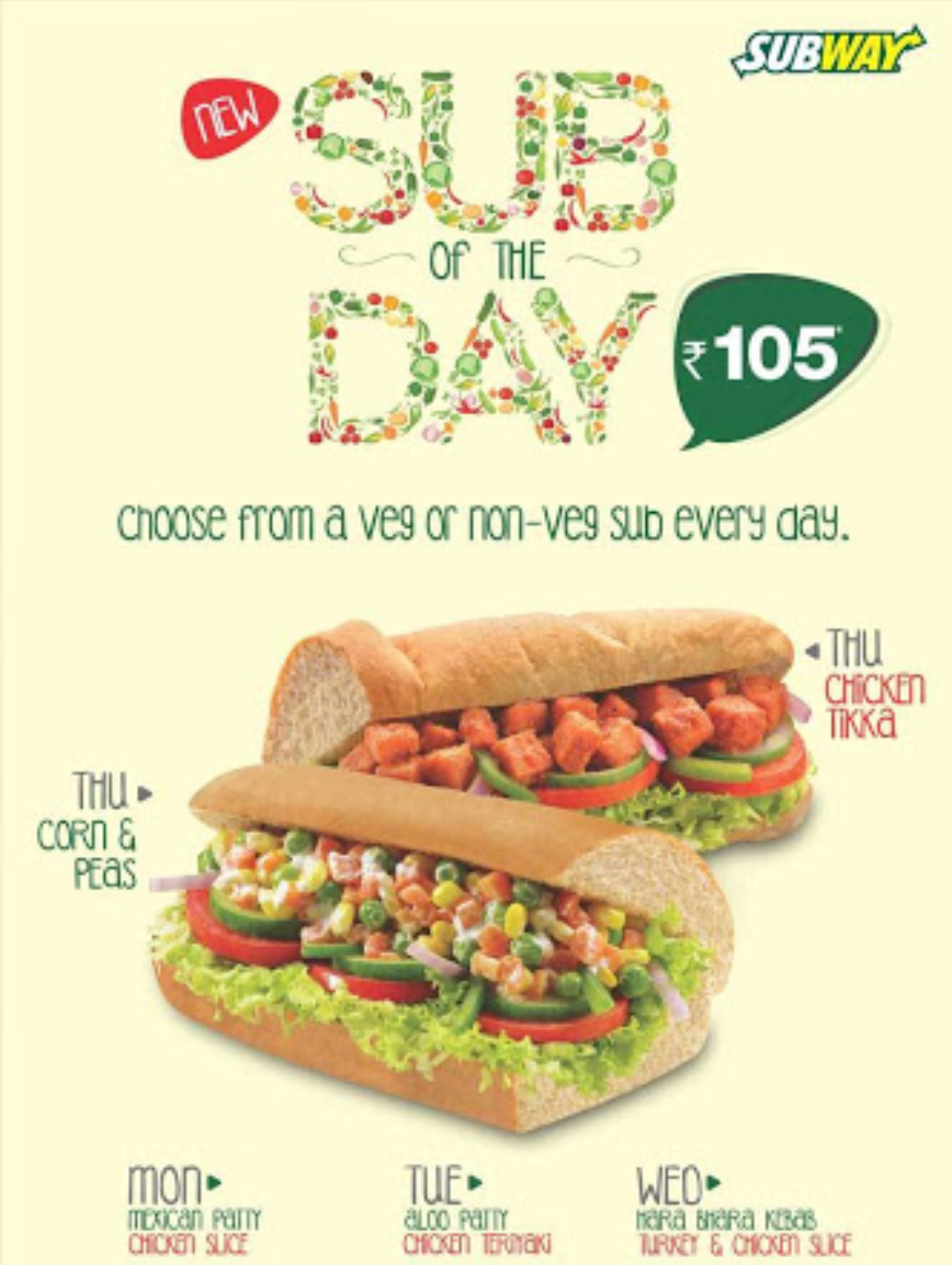 What is your Subway order? - Quora