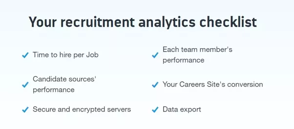 obviously candidate sources performance will vary so its trial and error however here are some general suggestions of where to start after linkedin