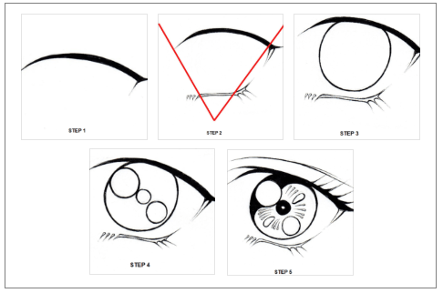 How To Draw Anime Eyes Quora