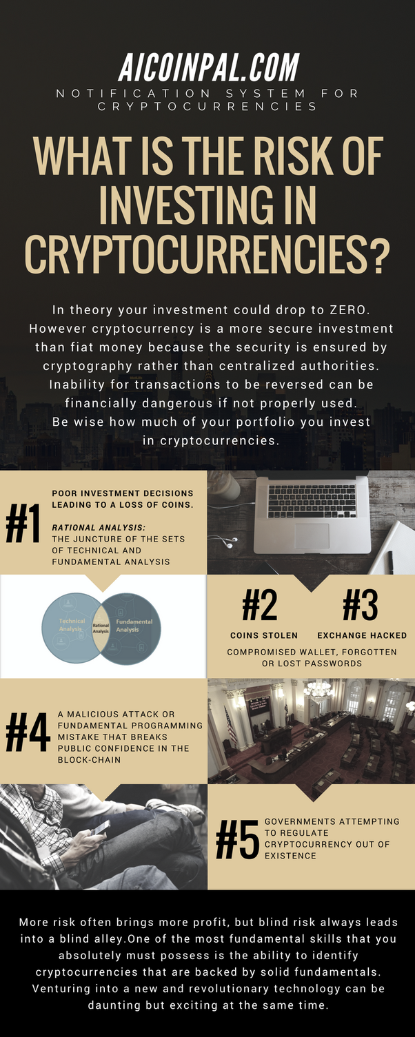 how risky is investing in cryptocurrency
