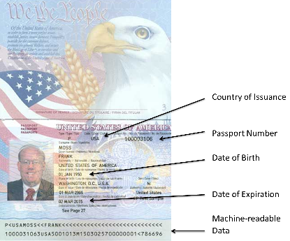Us Passport Expiration Travel
