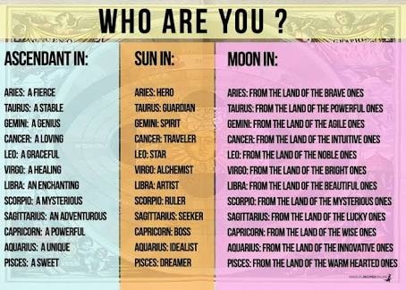 cafe astrology moon sign
