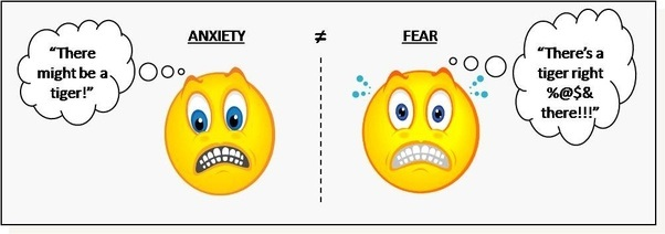 Image result for anxiety fear