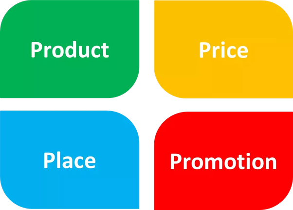 Price product promotion place master arbeit durchgefallen