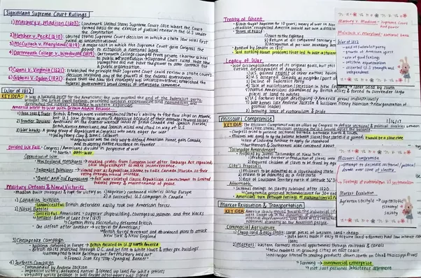 history notes From a general summary to chapter summaries to explanations of famous quotes, the sparknotes the roman empire (60 bce-160 ce) study guide has everything you need to ace quizzes, tests, and essays.