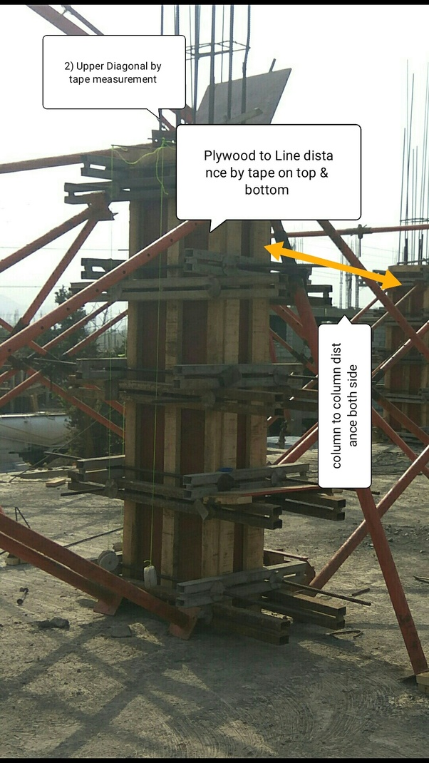 What is the methods to check column alignment on site? - Quora