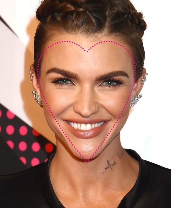 Which Facial Shape Is Prettiest Quora