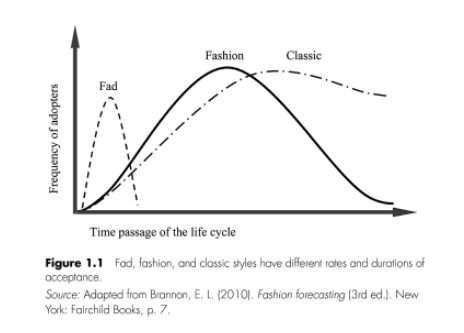What Type Of Material Do We Want To Learn About For A Fashion Designing Course Quora