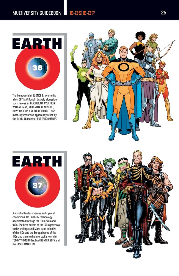 Why is DC Comics better than the Marvel universe? - Quora