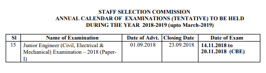 as per the ssc exam calendar junior engineer civil electrical mechanical examination 2018 paper i will be conducted from 14 november 2018 to 20