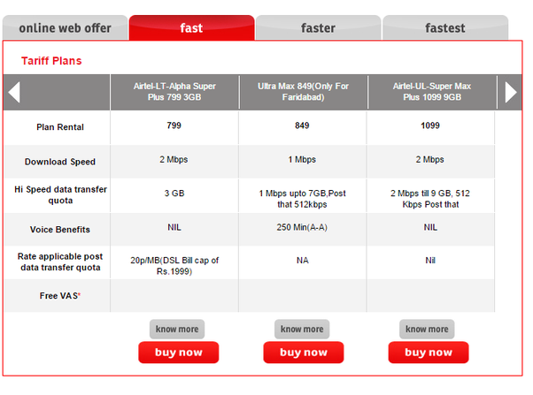 Cheap Home Internet Plans. Airtel  Nothing good here for your budget Even 3G data plans are better when compared to their so called tailored broadband Which is the best Internet connection in Delhi home use with a