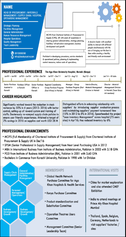 what is the latest resume format for a btech fresher