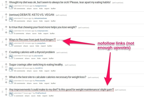 How to get unlimited traffic from Reddit for my website - Quora