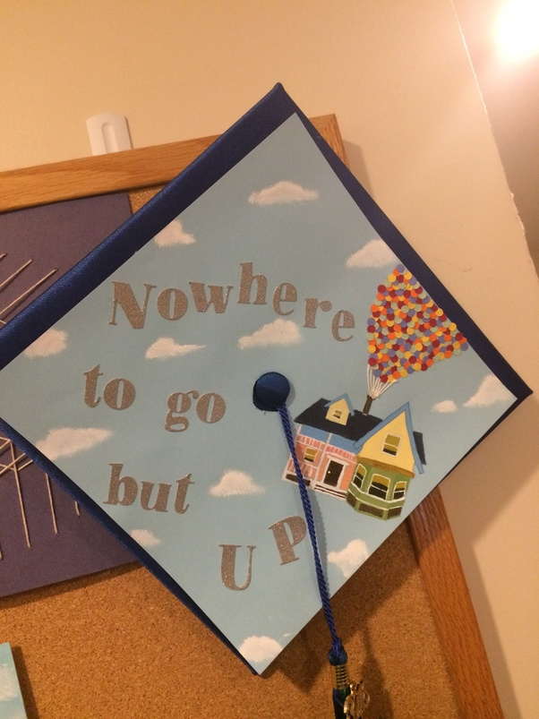 Do People Decorate Their Graduation Caps When They Graduate From