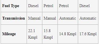 Is the Hyundai Creta a good car? Why do people say that Hyundai is