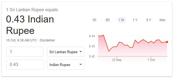 Sri Lankan Rus In Indian
