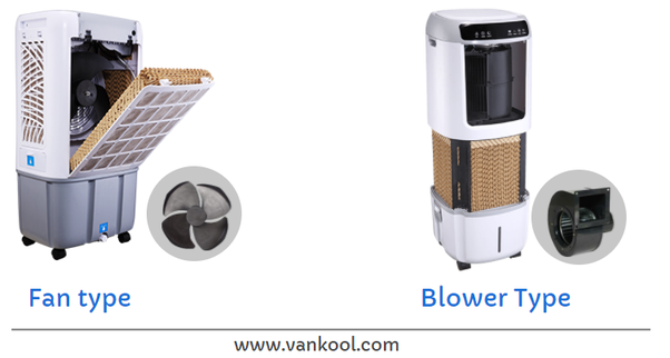Which is the best cooler, a fan type or a blower type? - Quora