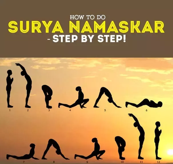 How many calories are burned in Suryanamaskar? - Quora
