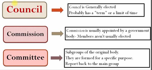 Forex commission vs non commission