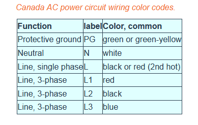 how to identify earth wire live wire and neutral wire in a piece of rh quora com wiring a plug black white green ac wiring black white gold silver