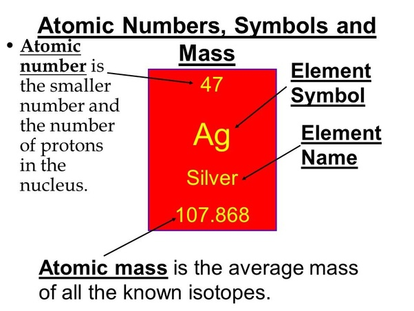 What Is The Atomic Mass Of Ag Quora