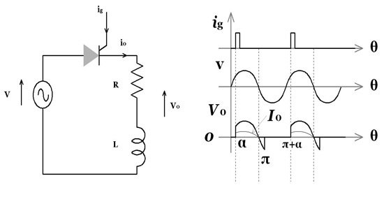 what is the firing angle of a thyristor