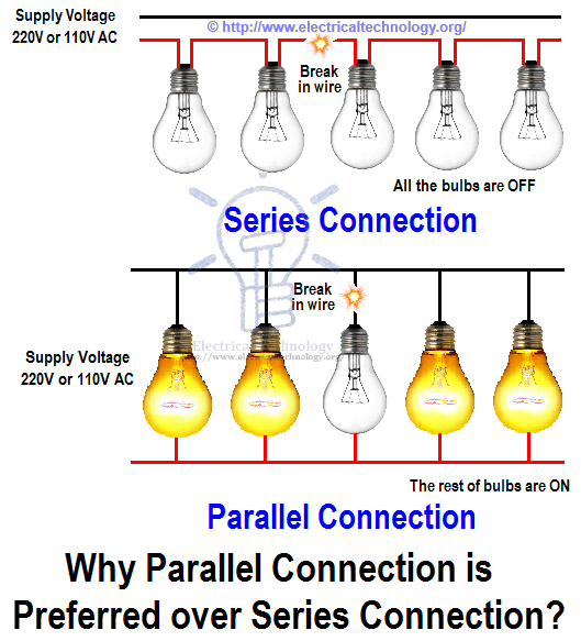 why are lights in a house wired in parallel and not in series quora rh quora com Lights in Parallel Wiring Wiring Recessed Lights in Parallel